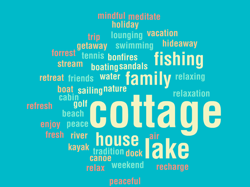 cottage word cloud - The Sign Depot